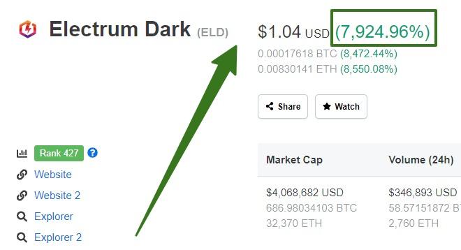 Electrum Dark, ELD-22-03-2020.