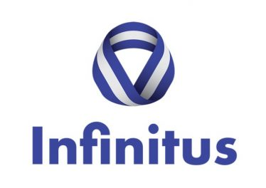 Here is the Crypto news, and the best cryptocurrency to invest according to the CoinMarketCap - Infinitus Token, INF-30-04-2020 grew in price over 24 hours by 199.67%.